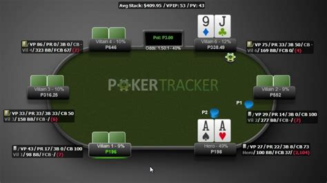 Why Poker HUDs are Overvalued by Poker Players   Poker